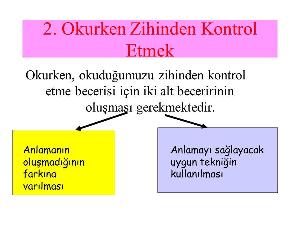 2. Okurken Zihinden Kontrol Etmek