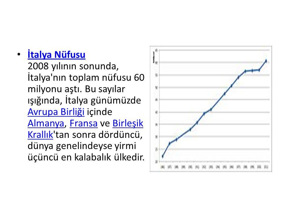İtalya Nüfusu 2008 yılının sonunda, İtalya nın toplam nüfusu 60 milyonu aştı.