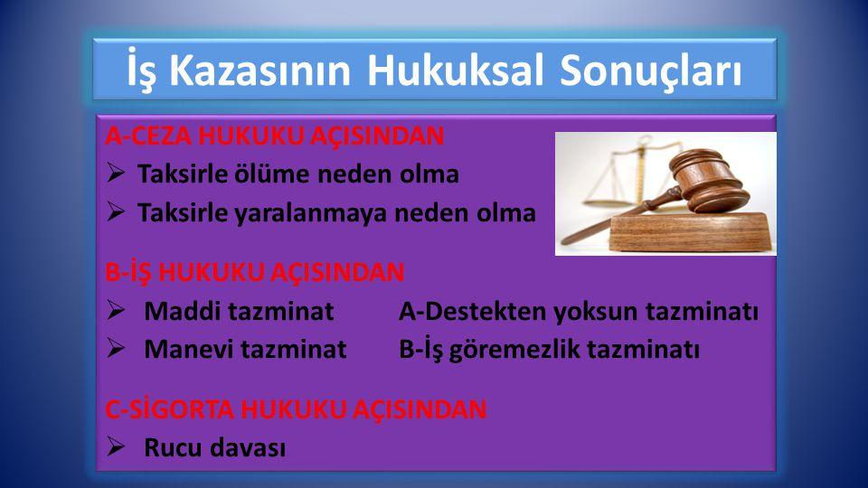 İş Kazasının Hukuksal Sonuçları