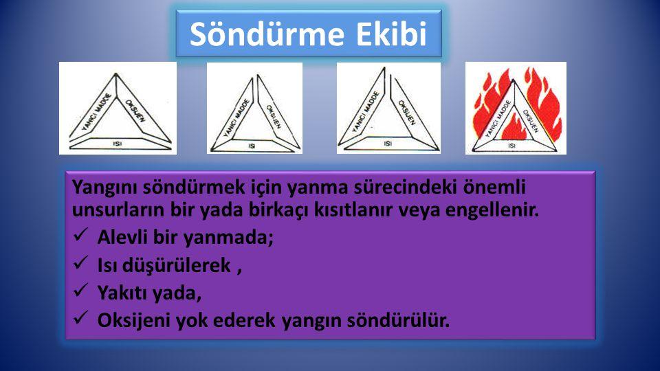 Söndürme Ekibi Yangını söndürmek için yanma sürecindeki önemli unsurların bir yada birkaçı kısıtlanır veya engellenir.