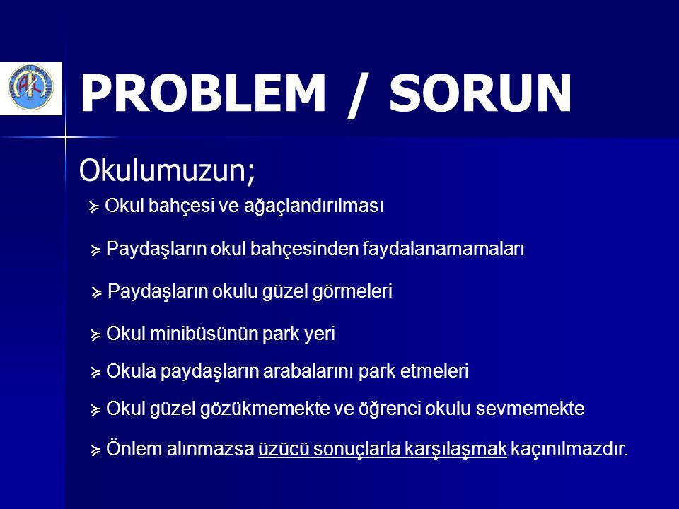 PROBLEM / SORUN Okulumuzun; ≽ Okul bahçesi ve ağaçlandırılması