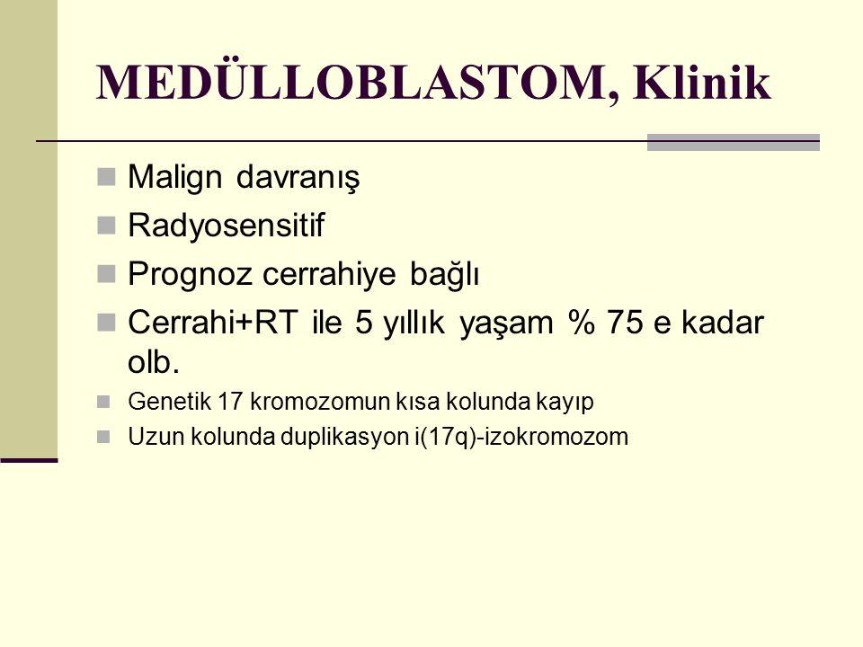 MEDÜLLOBLASTOM, Klinik