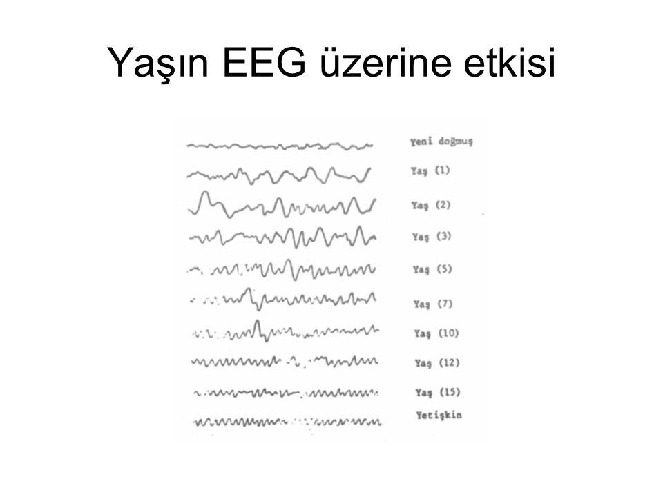 Yaşın EEG üzerine etkisi