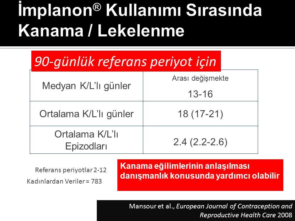 İmplanon® Kullanımı Sırasında Kanama / Lekelenme