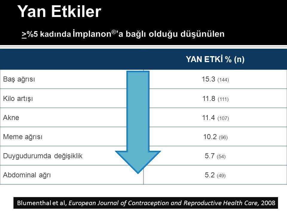 Yan Etkiler >%5 kadında İmplanon®'a bağlı olduğu düşünülen
