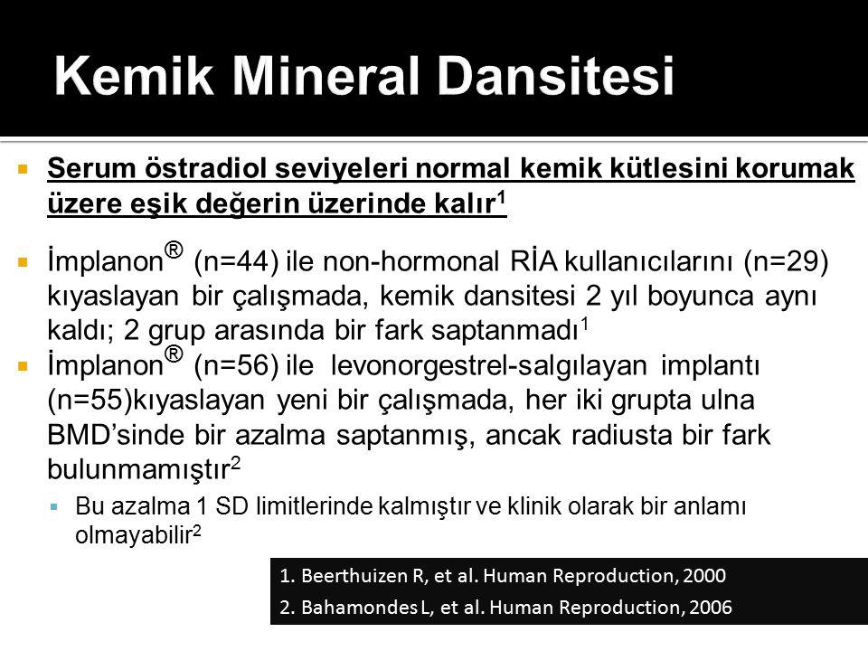 Kemik Mineral Dansitesi
