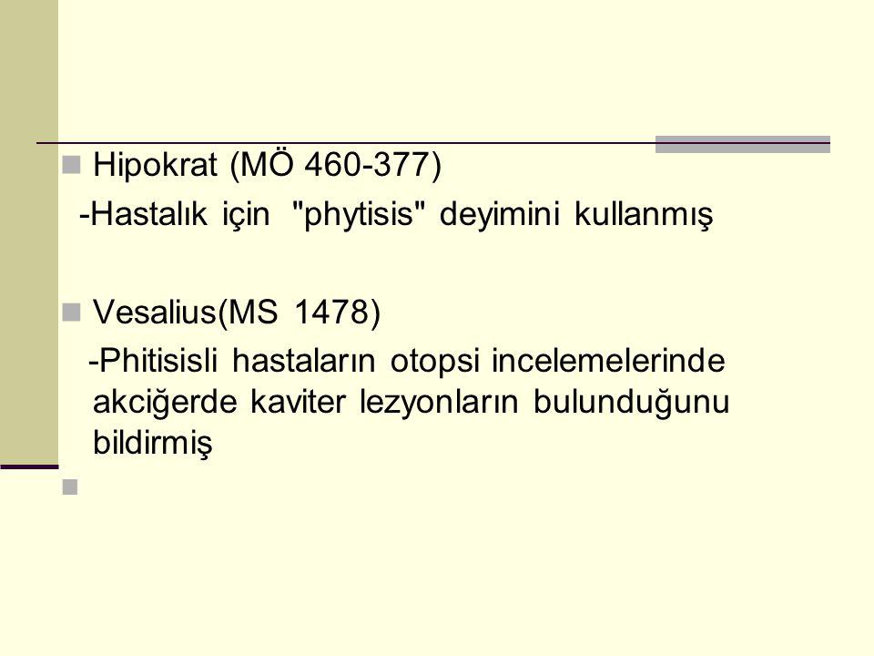 Hipokrat (MÖ 460-377) -Hastalık için phytisis deyimini kullanmış. Vesalius(MS 1478)