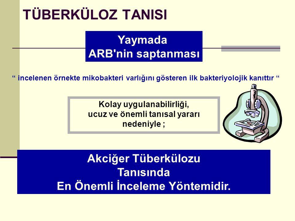 TÜBERKÜLOZ TANISI Yaymada ARB nin saptanması Akciğer Tüberkülozu