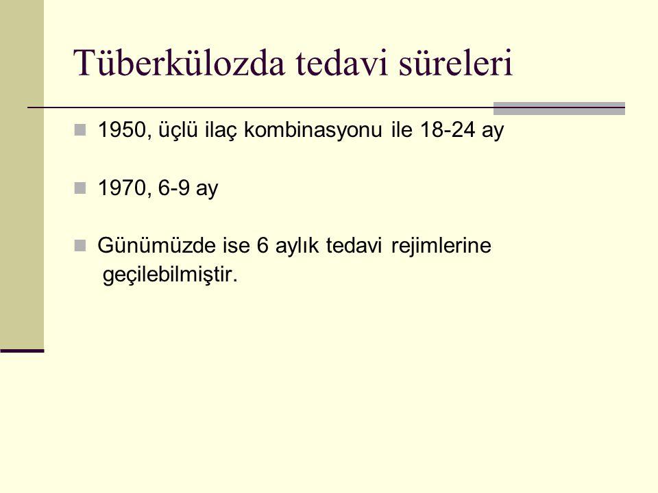 Tüberkülozda tedavi süreleri