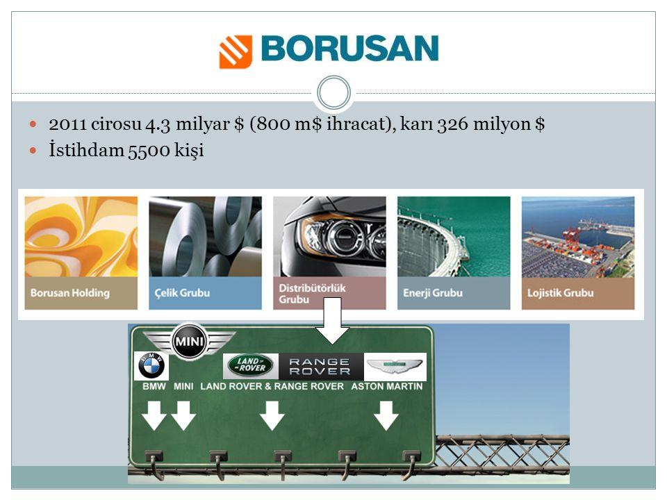 2011 cirosu 4.3 milyar $ (800 m$ ihracat), karı 326 milyon $