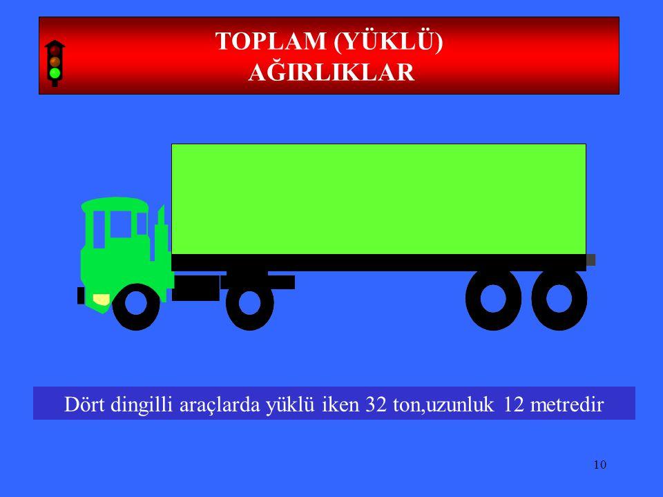 Dört dingilli araçlarda yüklü iken 32 ton,uzunluk 12 metredir