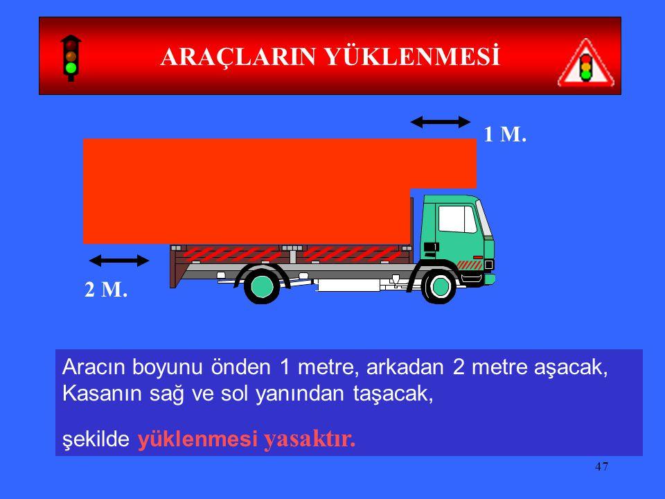 ARAÇLARIN YÜKLENMESİ 1 M. 2 M.