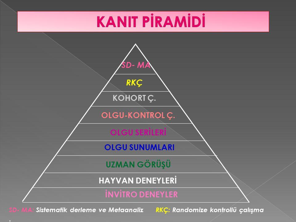 KANIT PİRAMİDİ SD- MA RKÇ KOHORT Ç. OLGU-KONTROL Ç. OLGU SERİLERİ