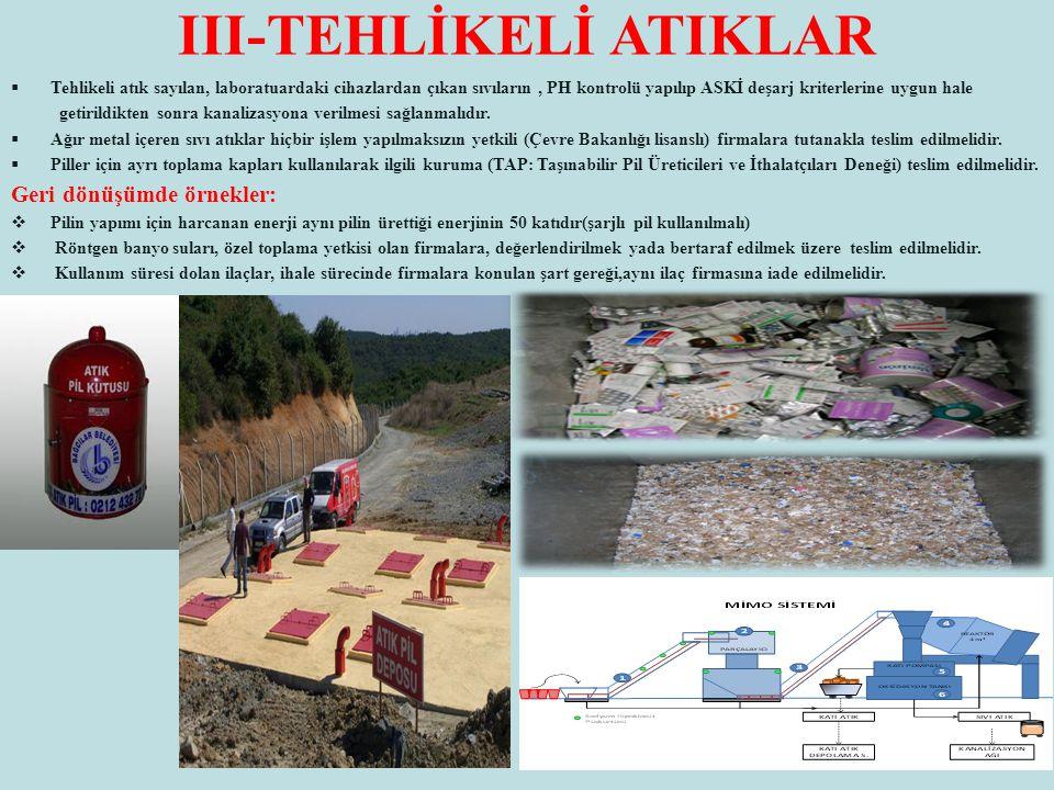 III-TEHLİKELİ ATIKLAR