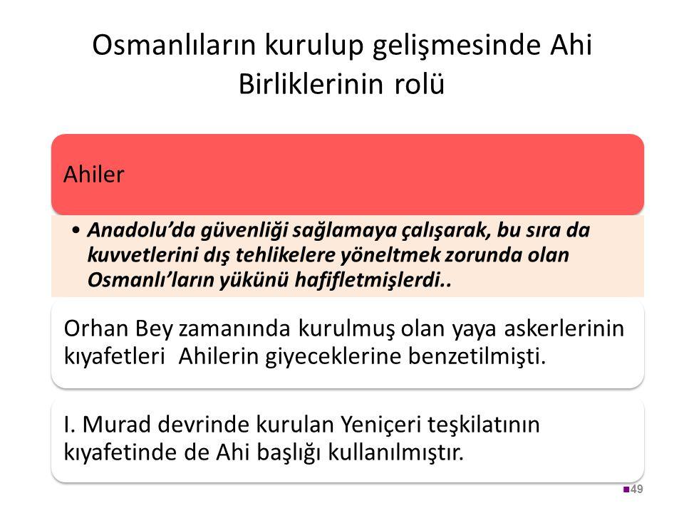 Osmanlıların kurulup gelişmesinde Ahi Birliklerinin rolü