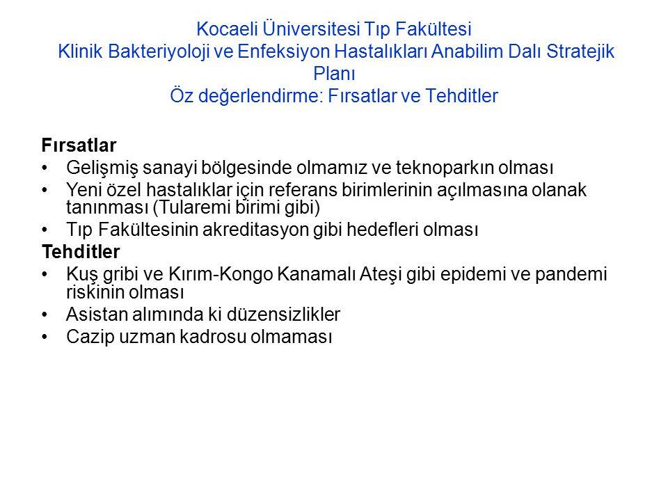 Kocaeli Üniversitesi Tıp Fakültesi Klinik Bakteriyoloji ve Enfeksiyon Hastalıkları Anabilim Dalı Stratejik Planı Öz değerlendirme: Fırsatlar ve Tehditler