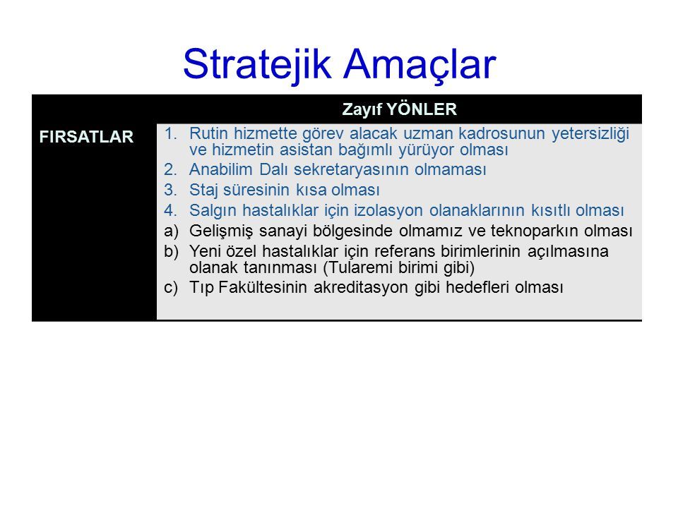 Stratejik Amaçlar Zayıf YÖNLER FIRSATLAR