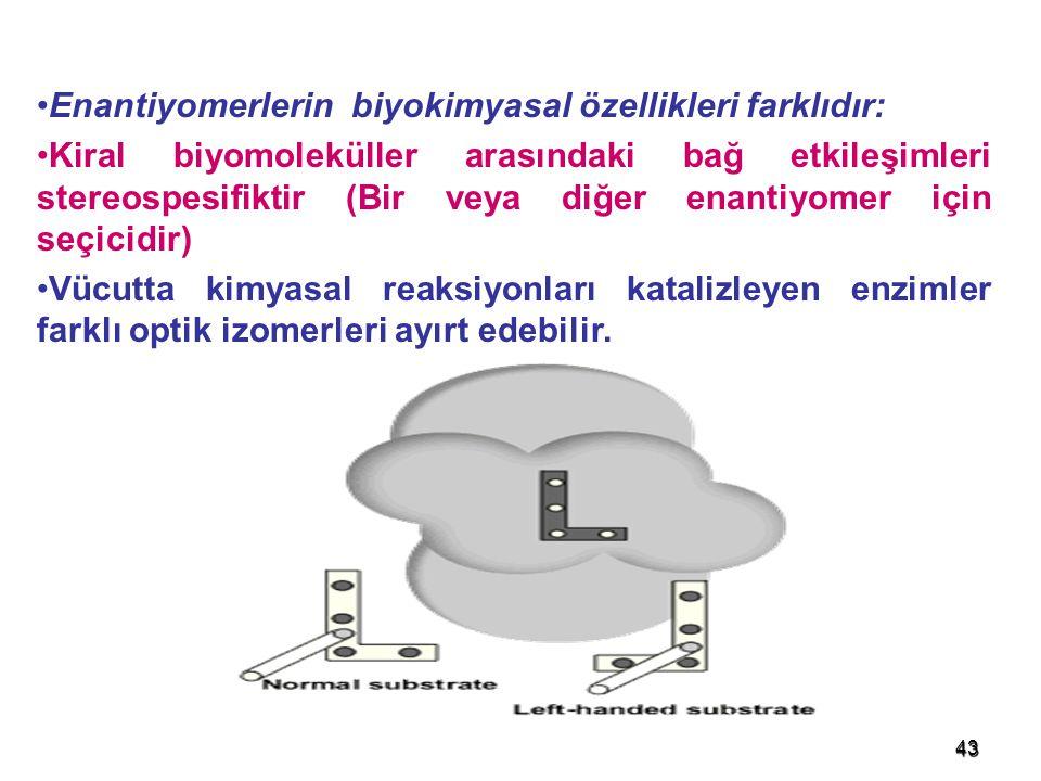 Enantiyomerlerin biyokimyasal özellikleri farklıdır: