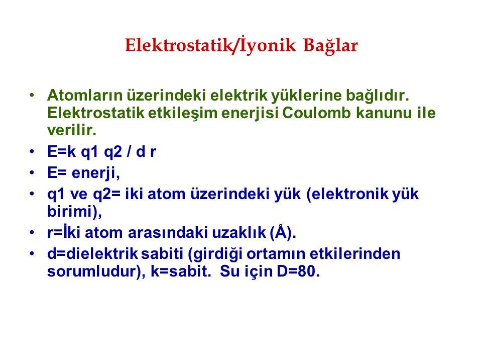 Elektrostatik/İyonik Bağlar