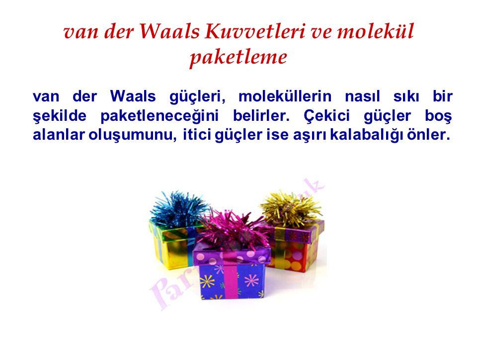 van der Waals Kuvvetleri ve molekül paketleme