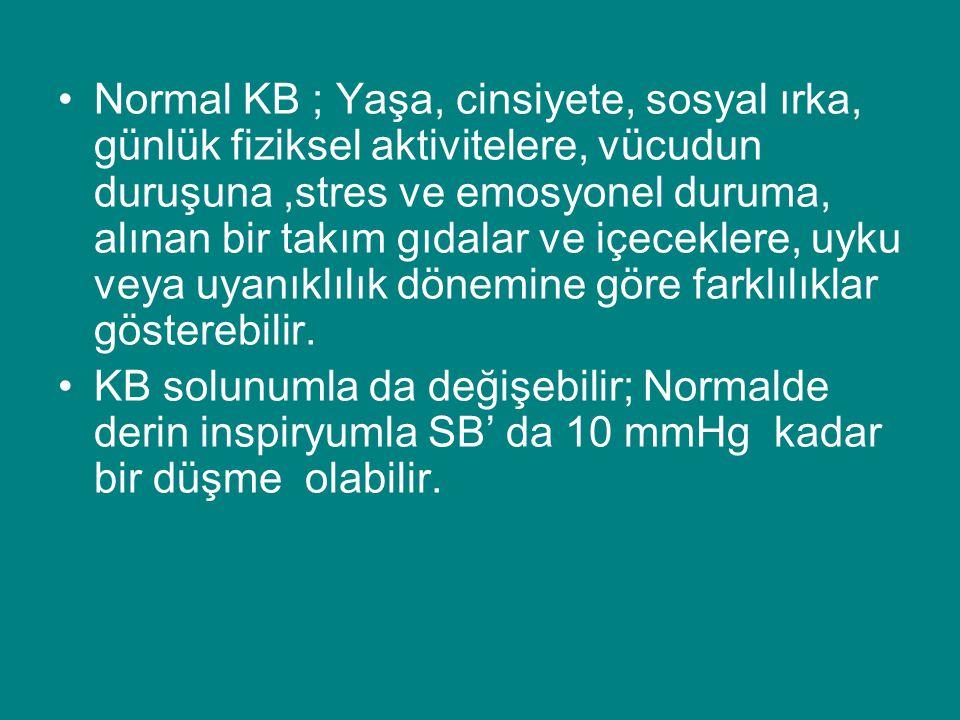 Normal KB ; Yaşa, cinsiyete, sosyal ırka, günlük fiziksel aktivitelere, vücudun duruşuna ,stres ve emosyonel duruma, alınan bir takım gıdalar ve içeceklere, uyku veya uyanıklılık dönemine göre farklılıklar gösterebilir.