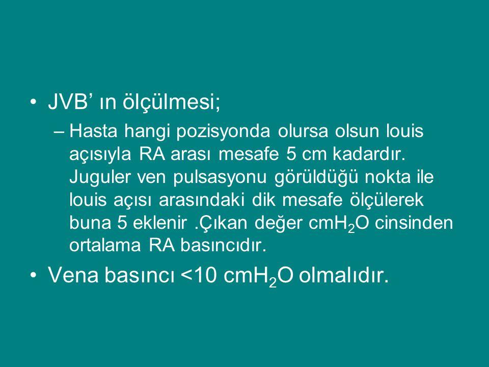 Vena basıncı <10 cmH2O olmalıdır.