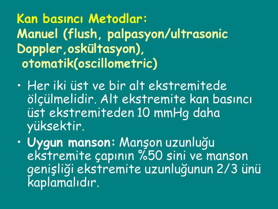 Kan basıncı Metodlar: Manuel (flush, palpasyon/ultrasonic Doppler,oskültasyon), otomatik(oscillometric)