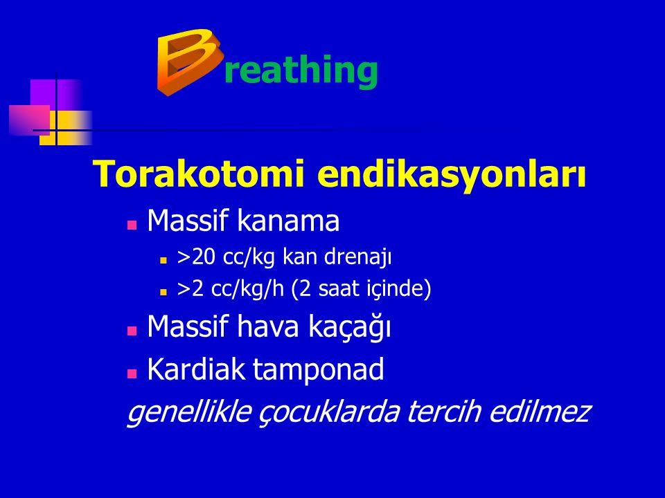 Torakotomi endikasyonları