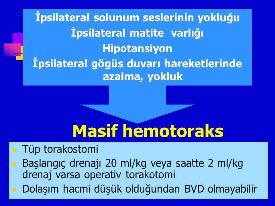 İpsilateral solunum seslerinin yokluğu İpsilateral matite varlığı Hipotansiyon İpsilateral gögüs duvarı hareketlerinde azalma, yokluk