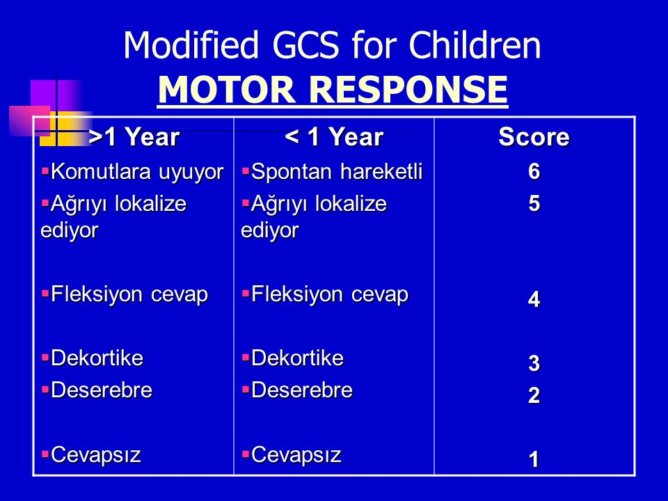Modified GCS for Children MOTOR RESPONSE