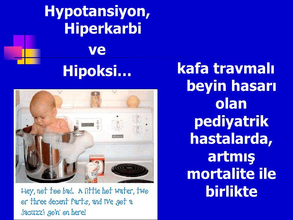Hypotansiyon, Hiperkarbi ve Hipoksi…