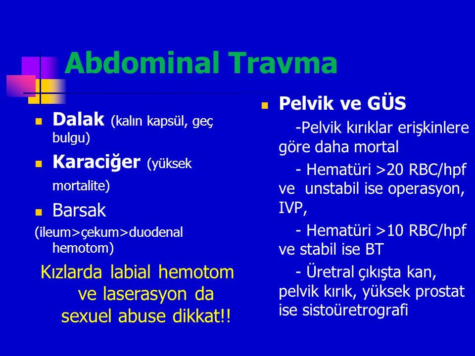 Kızlarda labial hemotom ve laserasyon da sexuel abuse dikkat!!