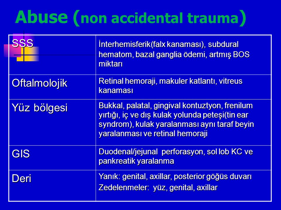 Abuse (non accidental trauma)