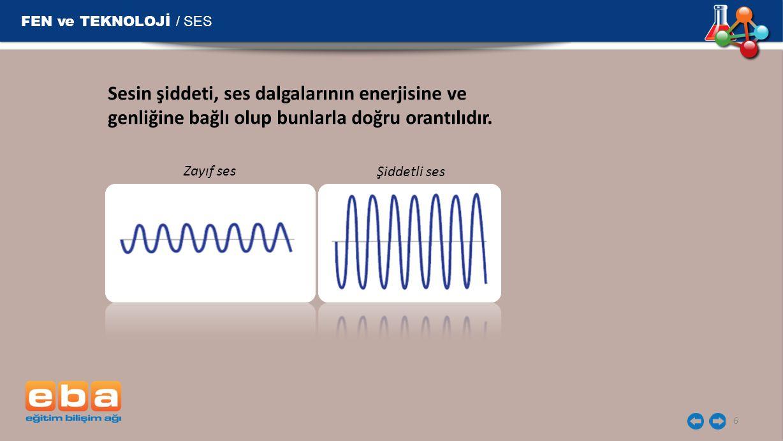 FEN ve TEKNOLOJİ / SES Sesin şiddeti, ses dalgalarının enerjisine ve genliğine bağlı olup bunlarla doğru orantılıdır.