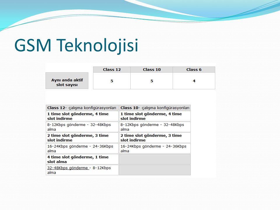 GSM Teknolojisi