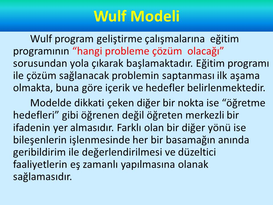 Wulf Modeli