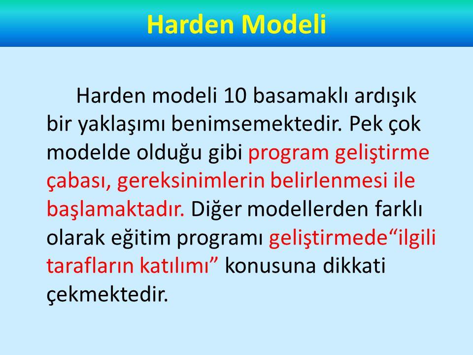 Harden Modeli