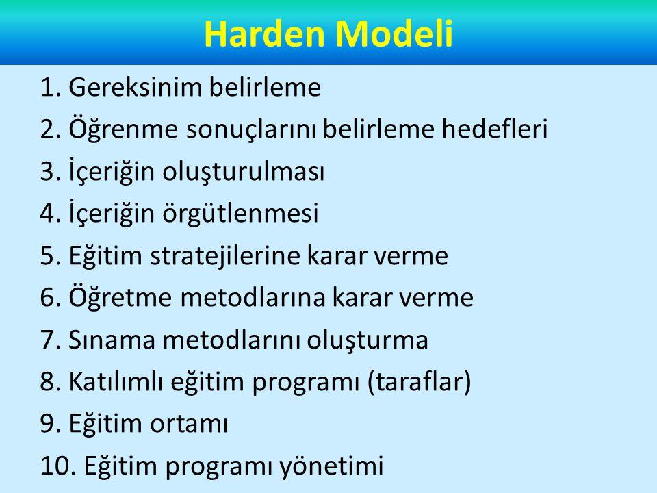 Harden Modeli 1. Gereksinim belirleme