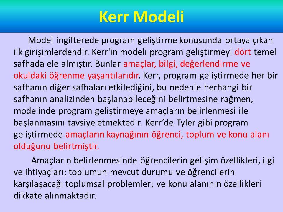 Kerr Modeli