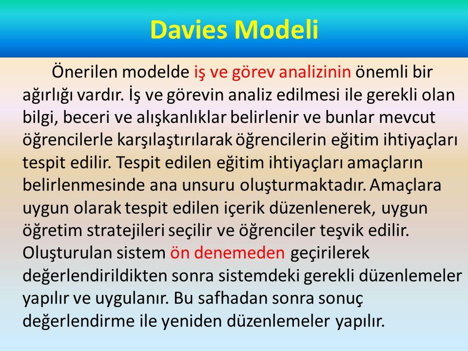Davies Modeli