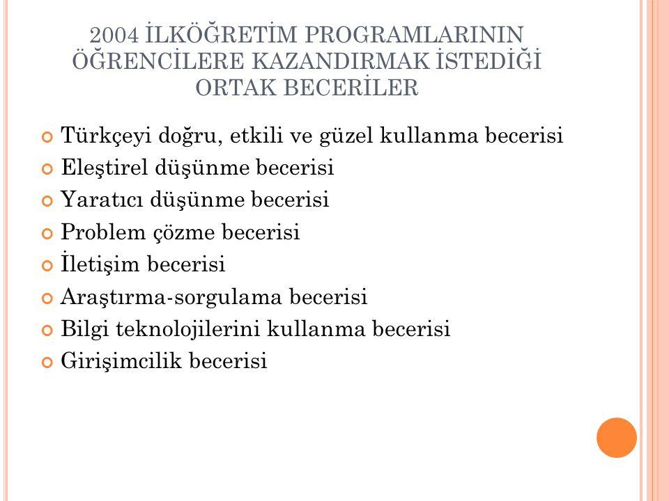 2004 İLKÖĞRETİM PROGRAMLARININ ÖĞRENCİLERE KAZANDIRMAK İSTEDİĞİ ORTAK BECERİLER