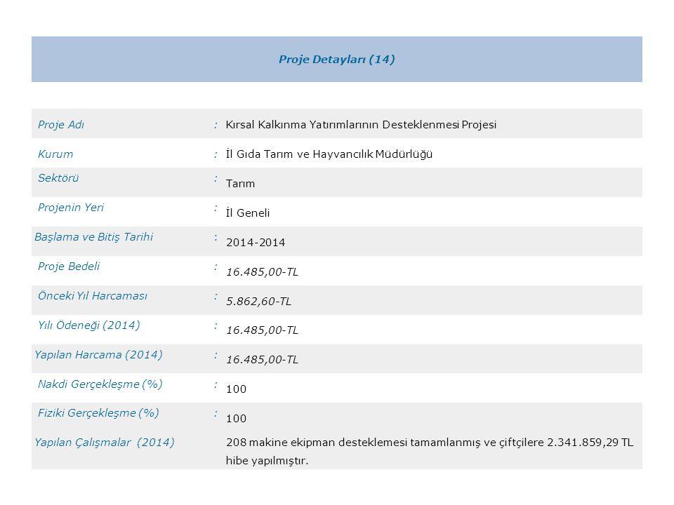 Proje Detayları (14) Proje Adı. : Kırsal Kalkınma Yatırımlarının Desteklenmesi Projesi. Kurum.