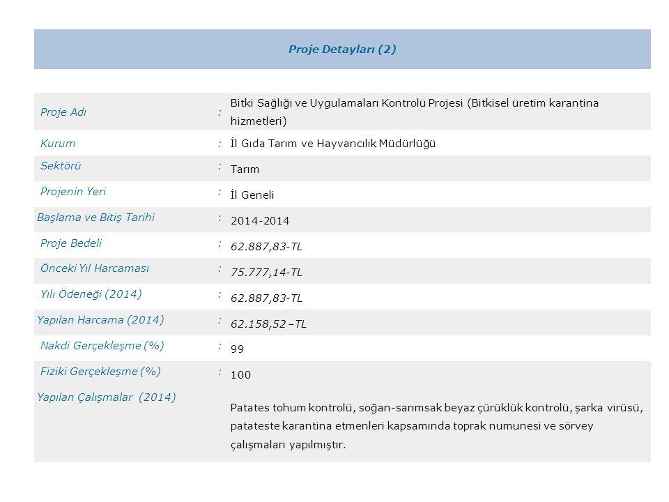 Proje Detayları (2) Proje Adı. : Bitki Sağlığı ve Uygulamaları Kontrolü Projesi (Bitkisel üretim karantina hizmetleri)