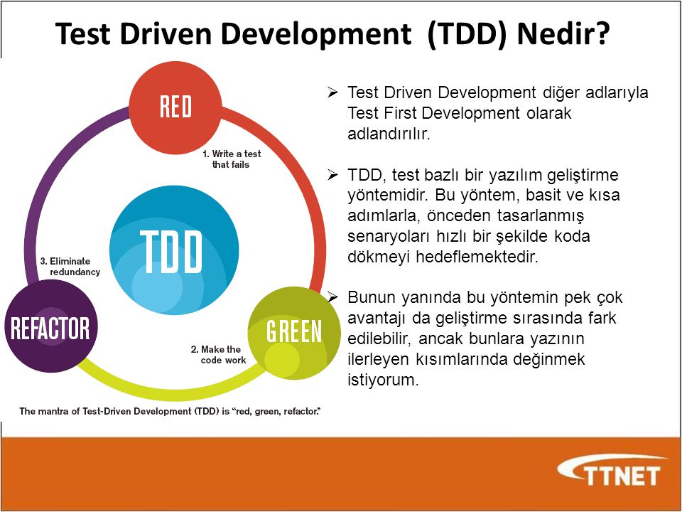Test Driven Development (TDD) Nedir