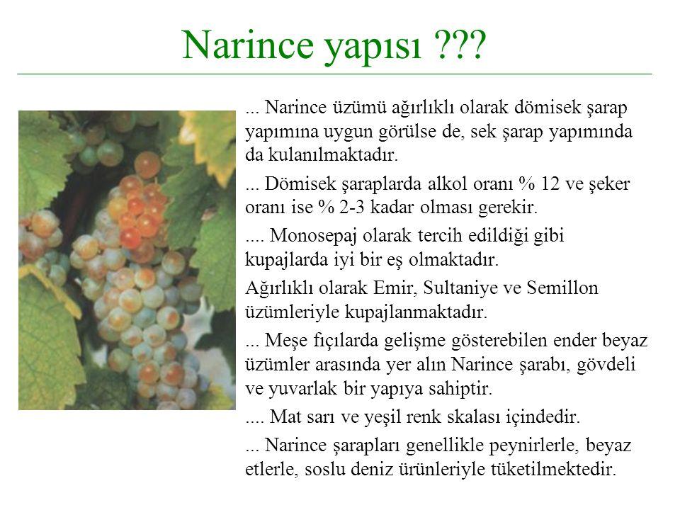 Narince yapısı ... Narince üzümü ağırlıklı olarak dömisek şarap yapımına uygun görülse de, sek şarap yapımında da kulanılmaktadır.