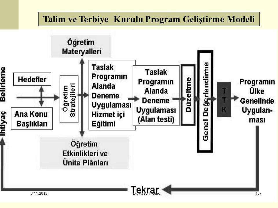 Talim ve Terbiye Kurulu Program Geliştirme Modeli