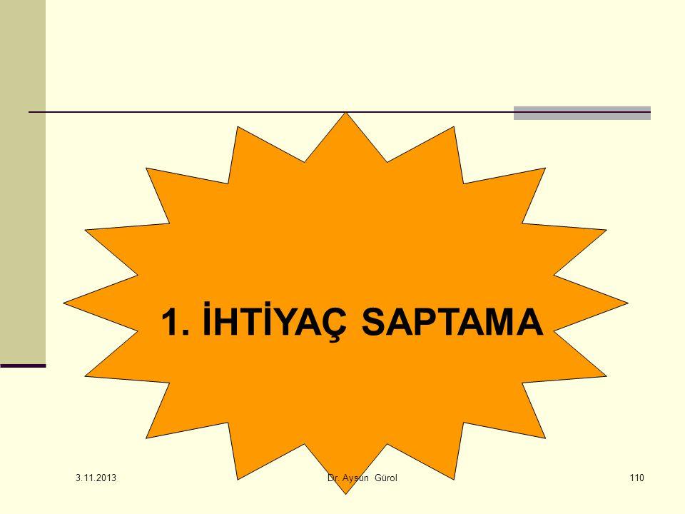 1. İHTİYAÇ SAPTAMA 3.11.2013 Dr. Aysun Gürol