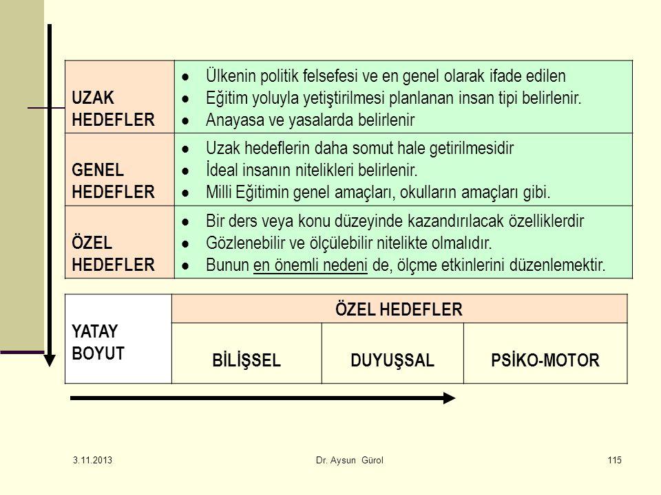 ÖZEL HEDEFLER BİLİŞSEL DUYUŞSAL PSİKO-MOTOR