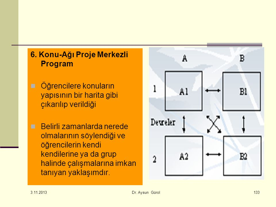 6. Konu-Ağı Proje Merkezli Program