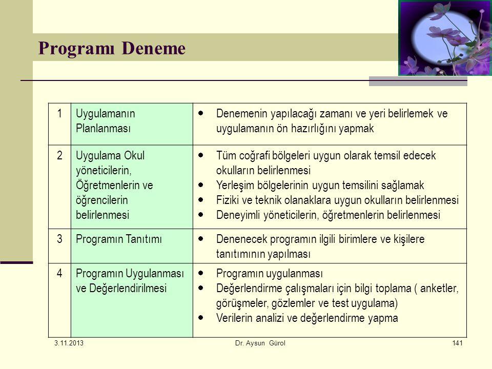 Programı Deneme 1 Uygulamanın Planlanması